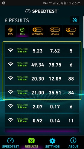 NAIA Terminal 03 WiFi Speed